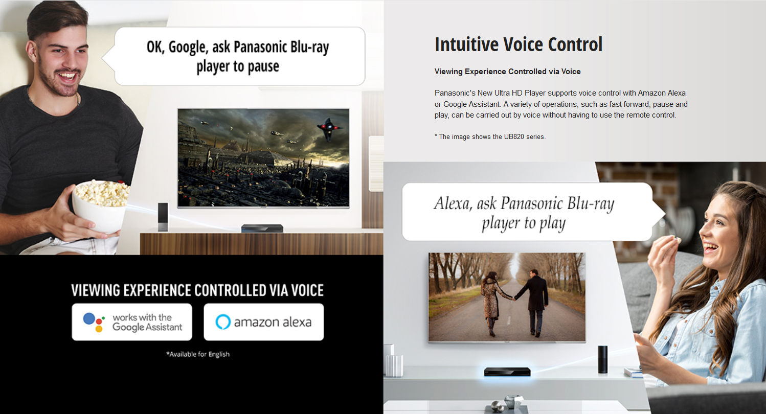 Viewing Experience Controlled Via Voice. Panasonic's new Ultra HD Player supports voice control with Amazon Alexa or Google Assistant. A variety of operations, such as fast forward, pause, and play can be carried out by voice without having to use the remote control.